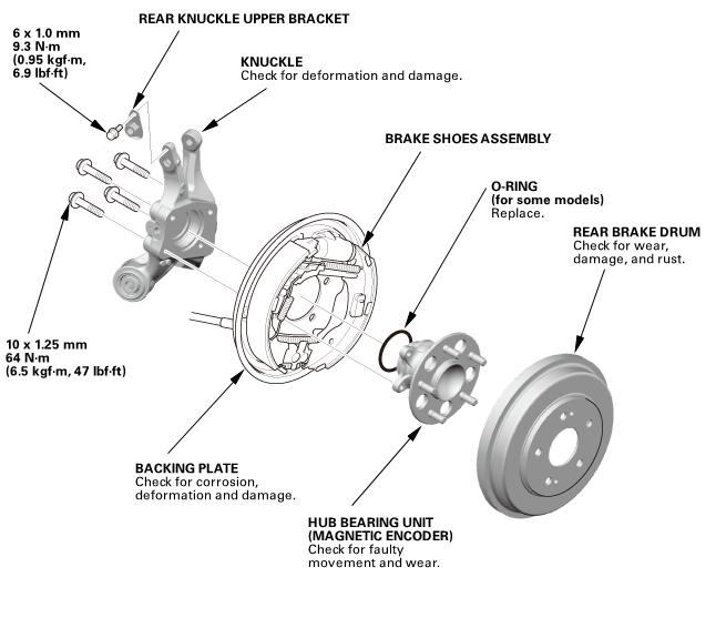 Honda    Civic    Service Manual     Rear    Hub Bearing Unit Replacement  Drum Brake   Hub Bearings