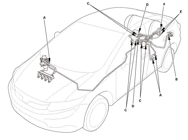 honda civic service manual - fuel line inspection  r18a9